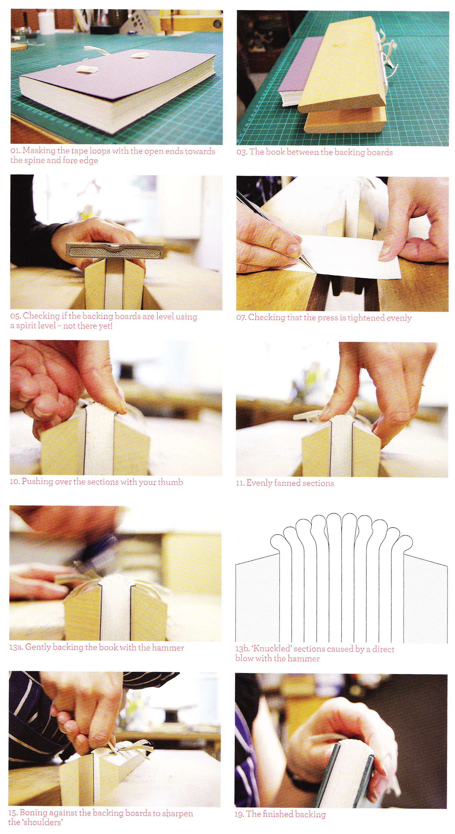 Bookbinding Step by Step